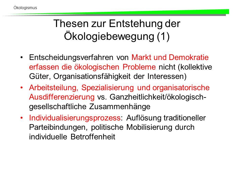 Thesen zur Entstehung der Ökologiebewegung (1)