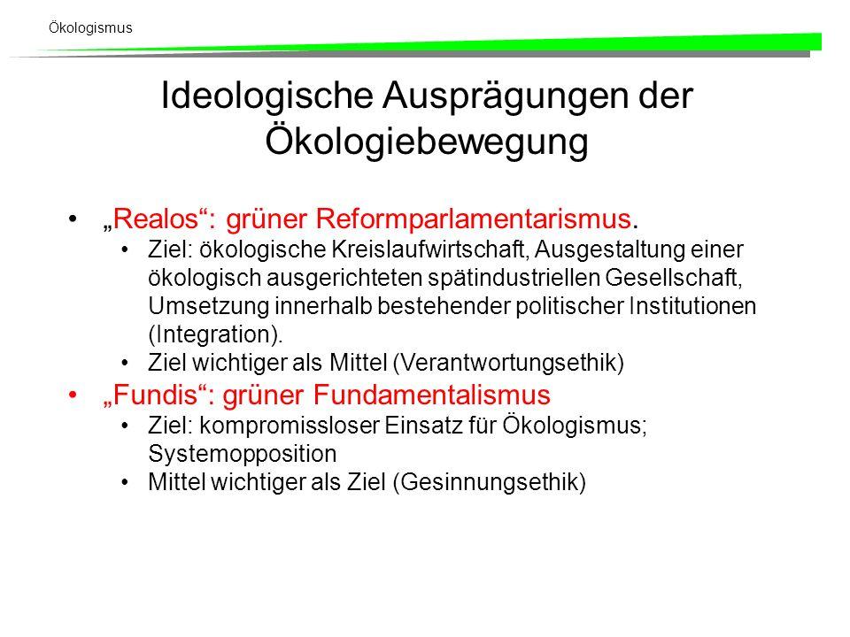 Ideologische Ausprägungen der Ökologiebewegung