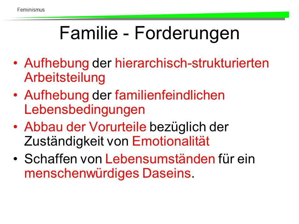 Familie - Forderungen Aufhebung der hierarchisch-strukturierten Arbeitsteilung. Aufhebung der familienfeindlichen Lebensbedingungen.