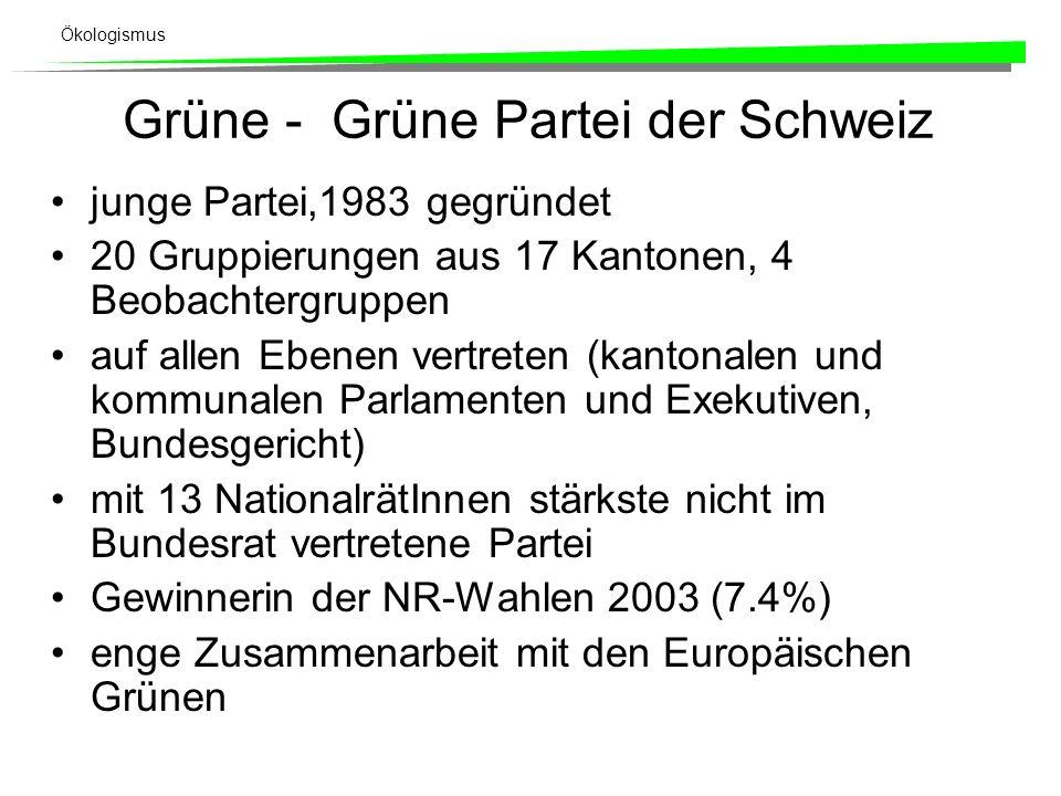 Grüne - Grüne Partei der Schweiz