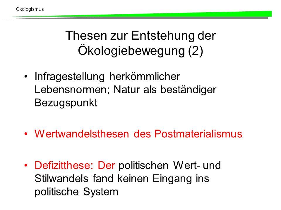 Thesen zur Entstehung der Ökologiebewegung (2)