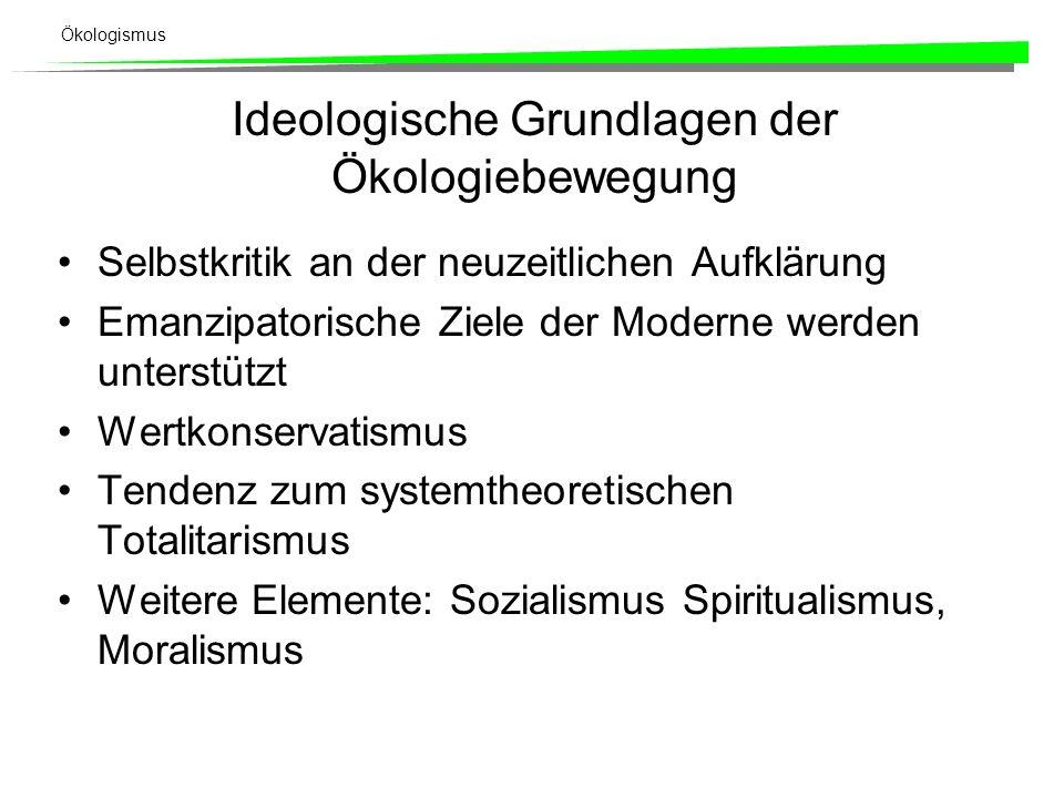 Ideologische Grundlagen der Ökologiebewegung