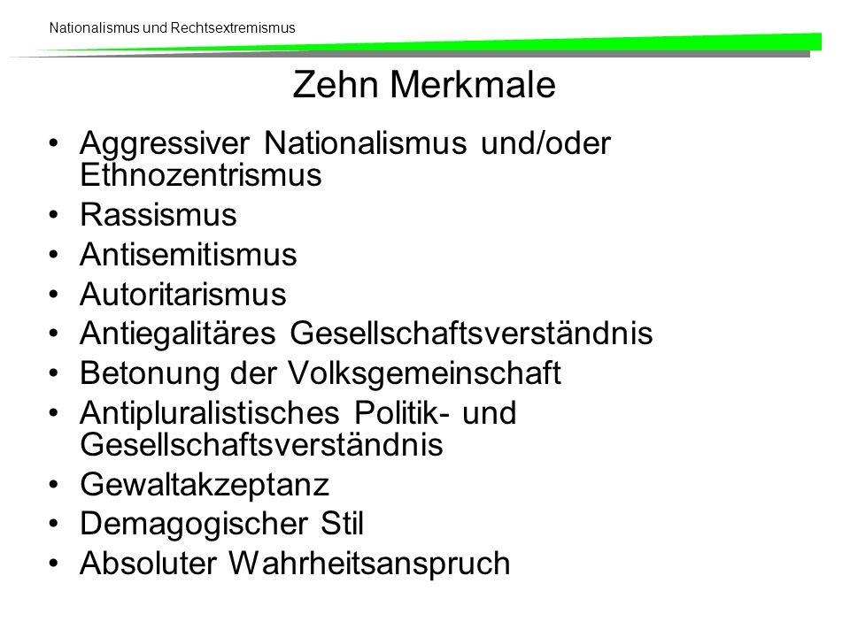 Zehn Merkmale Aggressiver Nationalismus und/oder Ethnozentrismus