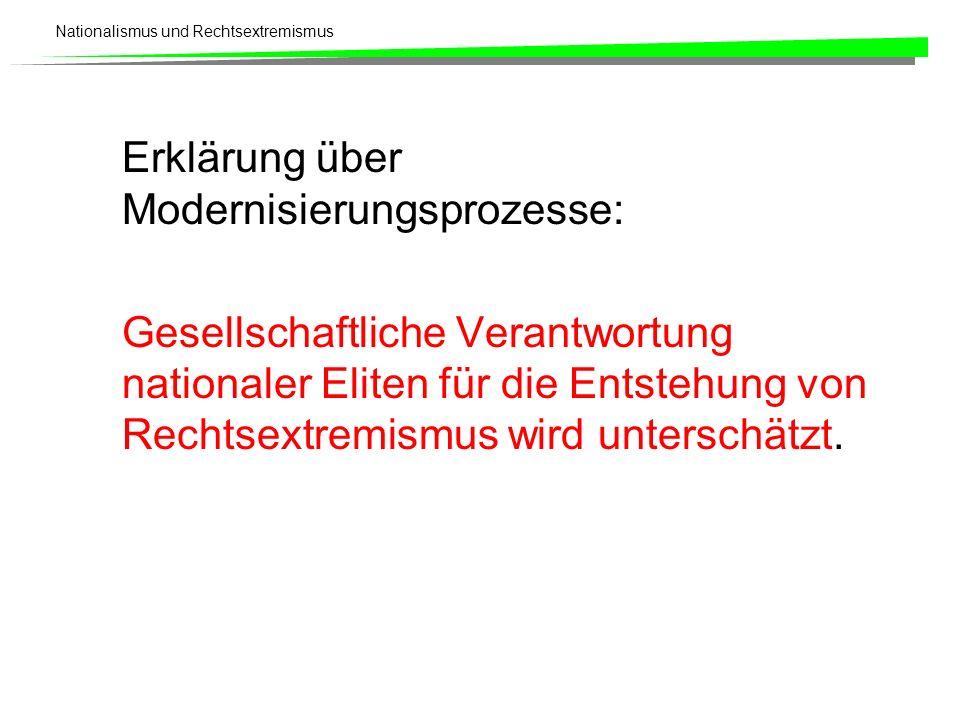 Erklärung über Modernisierungsprozesse: