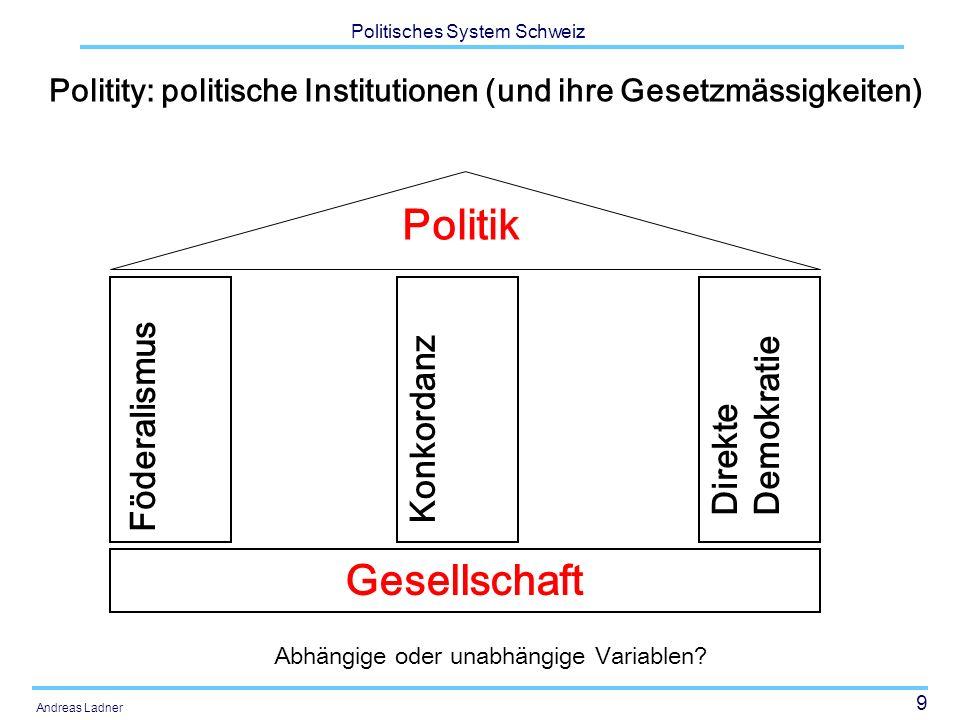 Politity: politische Institutionen (und ihre Gesetzmässigkeiten)
