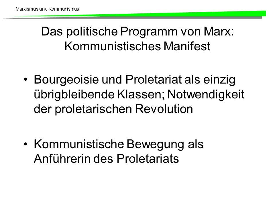 Das politische Programm von Marx: Kommunistisches Manifest