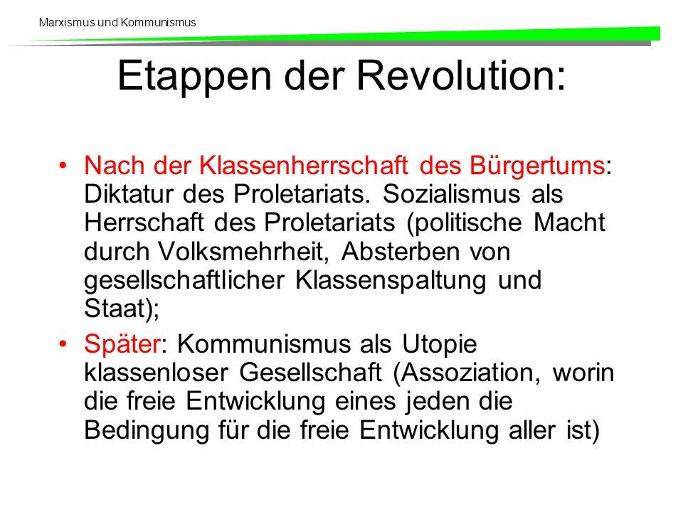 Etappen der Revolution: