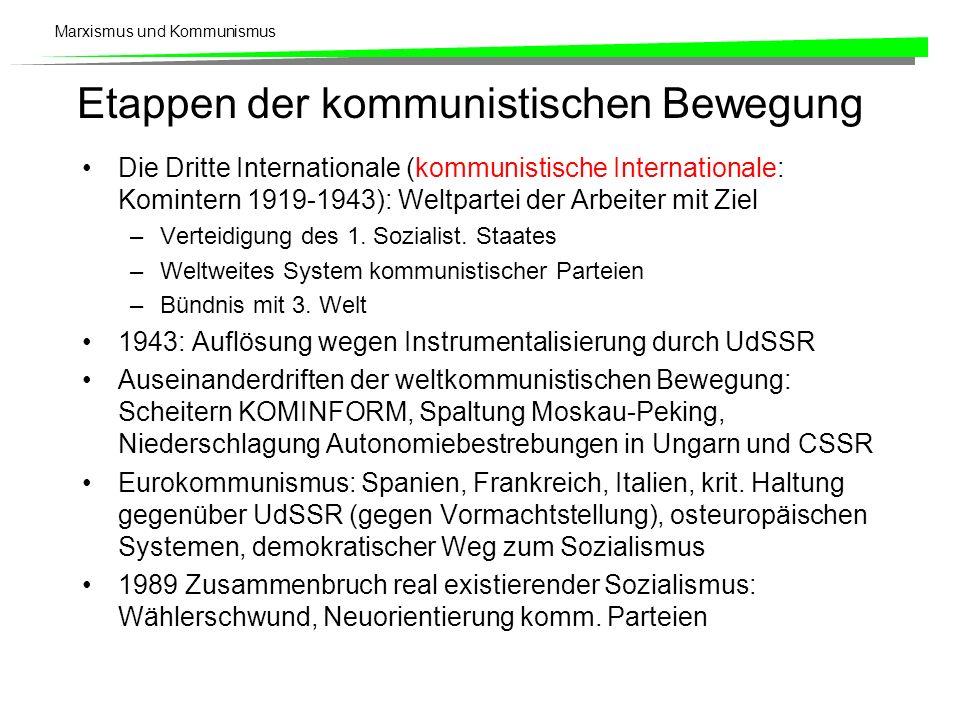 Etappen der kommunistischen Bewegung