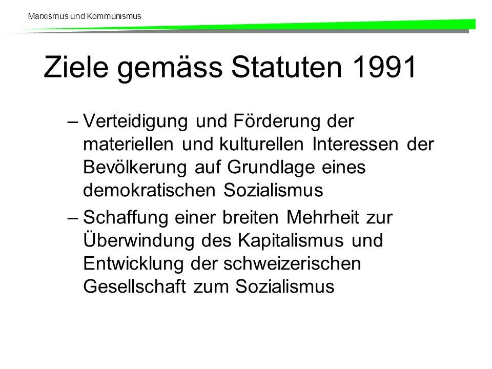 Ziele gemäss Statuten 1991