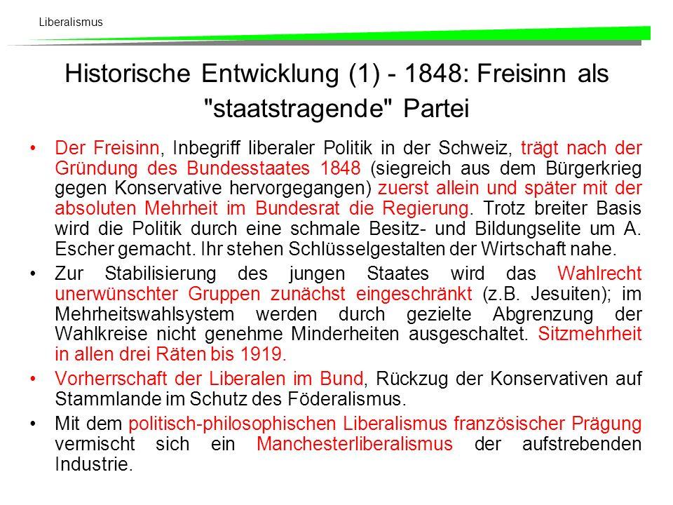 Historische Entwicklung (1) - 1848: Freisinn als staatstragende Partei