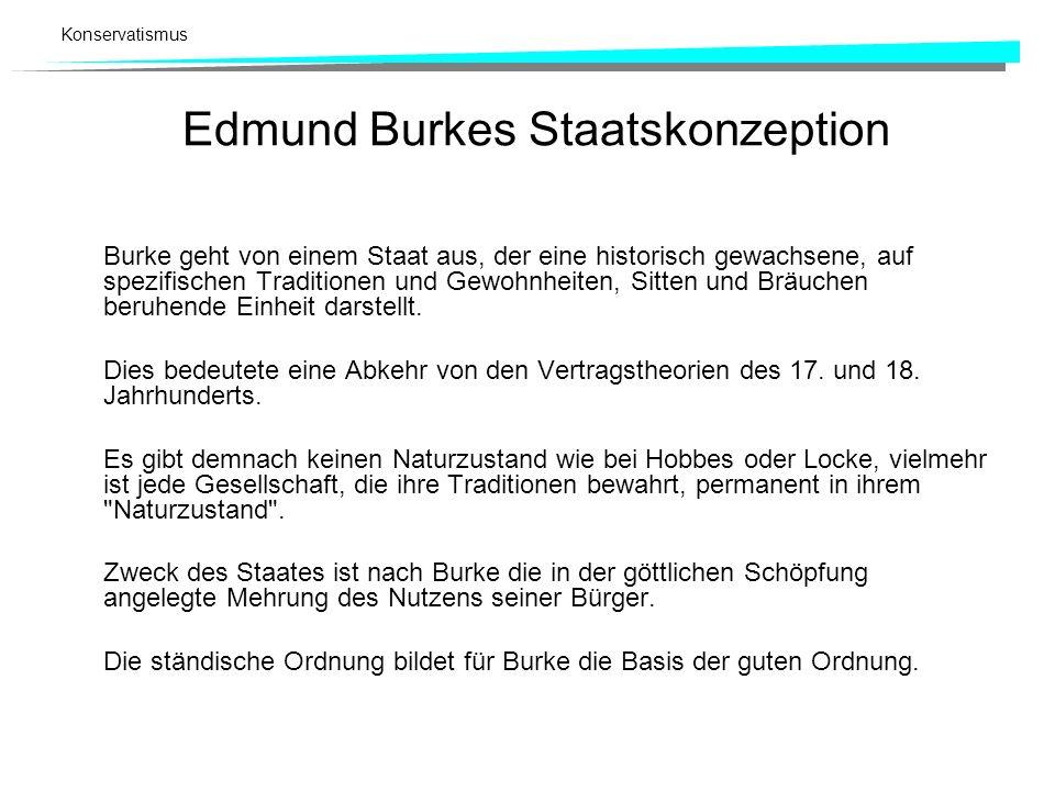 Edmund Burkes Staatskonzeption