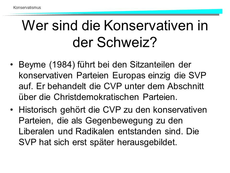 Wer sind die Konservativen in der Schweiz