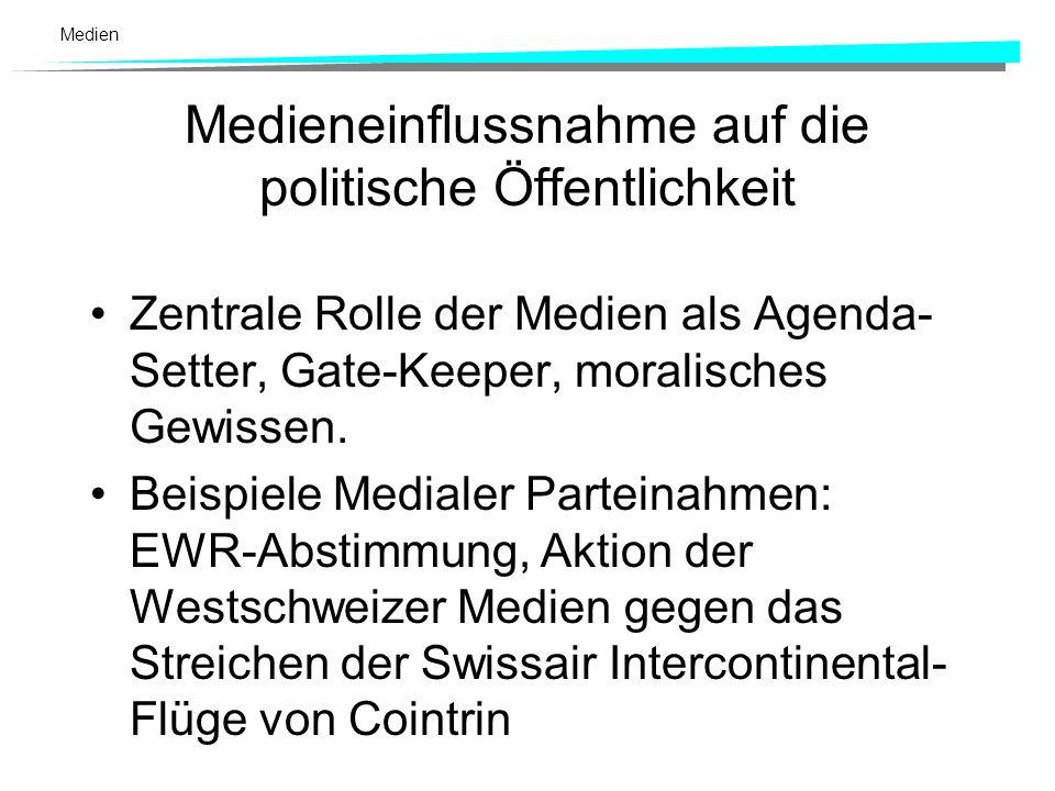 Medieneinflussnahme auf die politische Öffentlichkeit
