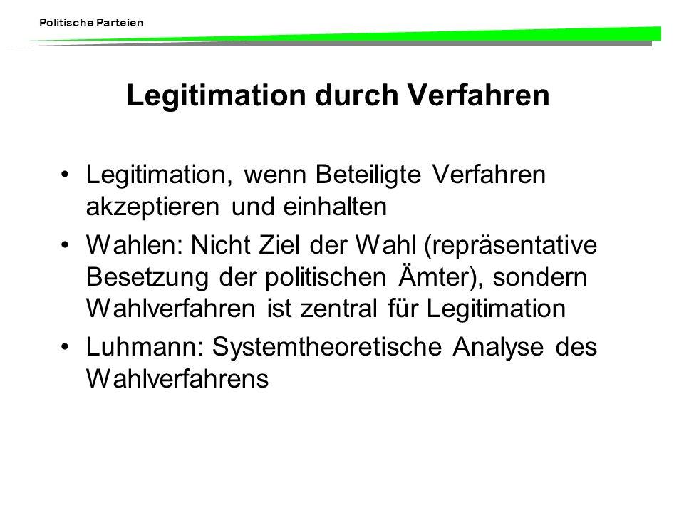Legitimation durch Verfahren