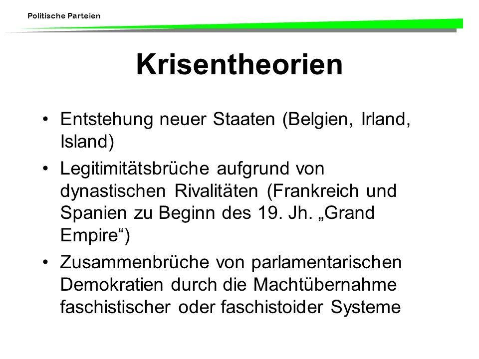 Krisentheorien Entstehung neuer Staaten (Belgien, Irland, Island)