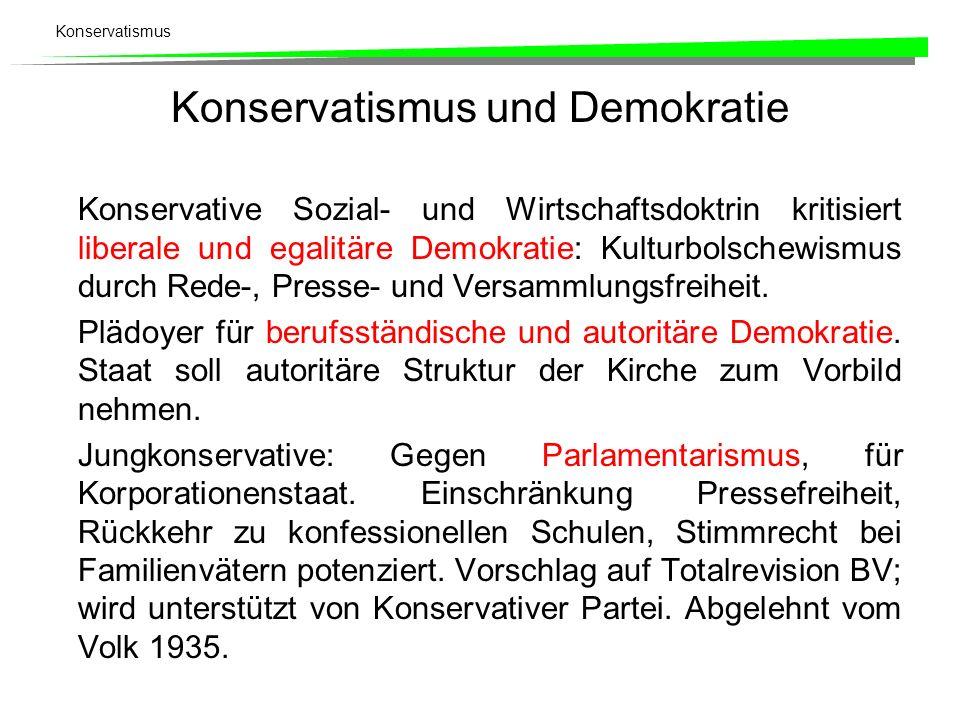 Konservatismus und Demokratie