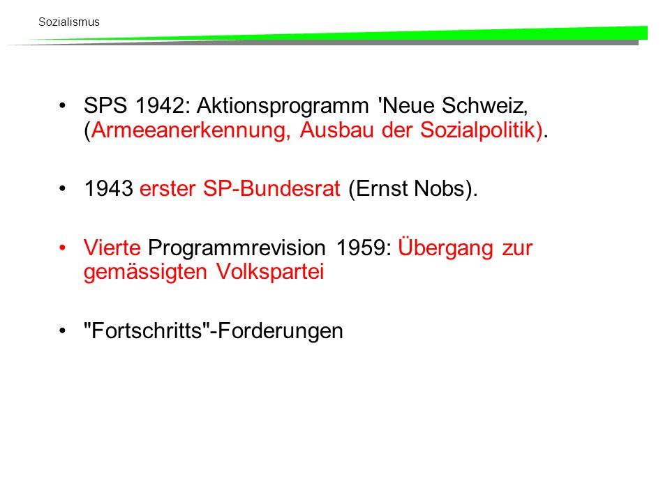 1943 erster SP-Bundesrat (Ernst Nobs).