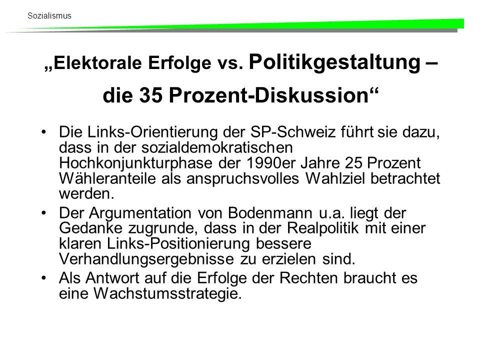 """""""Elektorale Erfolge vs. Politikgestaltung – die 35 Prozent-Diskussion"""