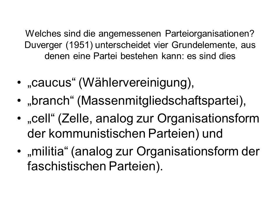 """""""caucus (Wählervereinigung), """"branch (Massenmitgliedschaftspartei),"""