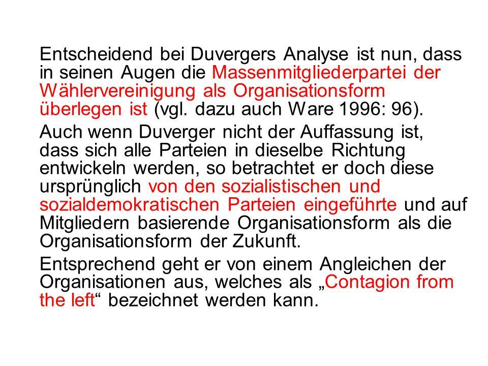 Entscheidend bei Duvergers Analyse ist nun, dass in seinen Augen die Massenmitgliederpartei der Wählervereinigung als Organisationsform überlegen ist (vgl. dazu auch Ware 1996: 96).