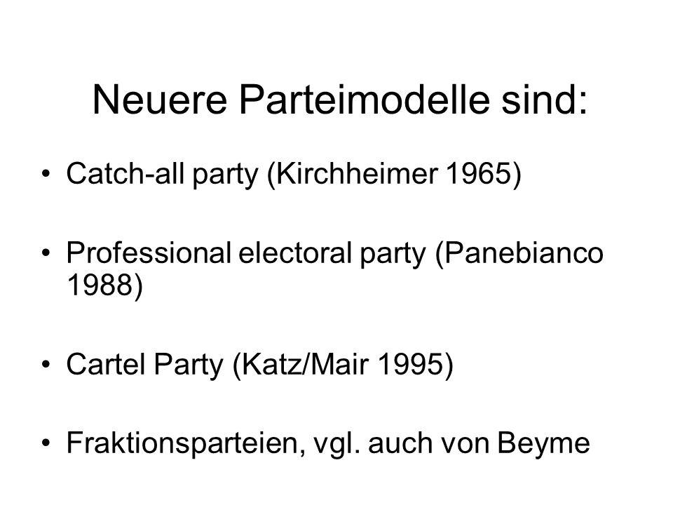 Neuere Parteimodelle sind: