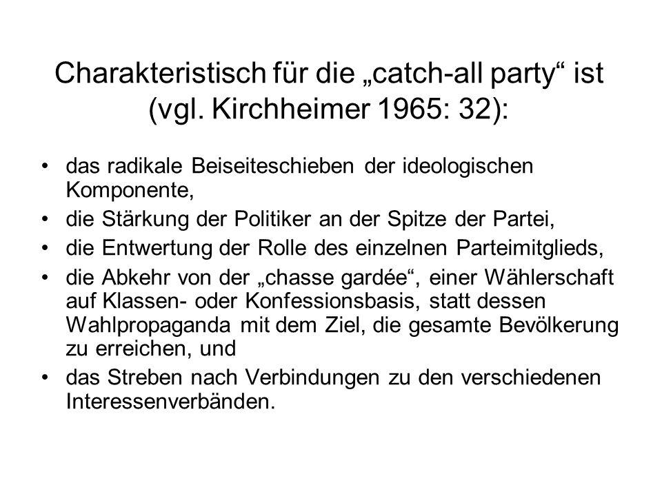 """Charakteristisch für die """"catch-all party ist (vgl"""