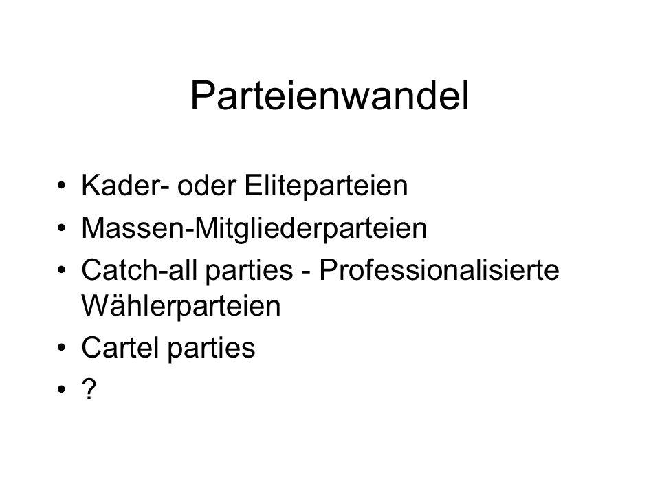Parteienwandel Kader- oder Eliteparteien Massen-Mitgliederparteien