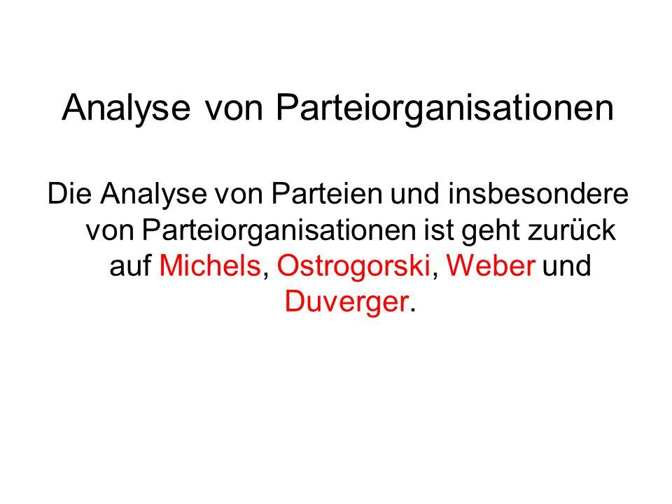 Analyse von Parteiorganisationen