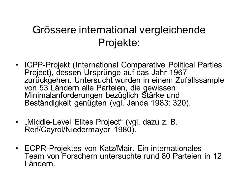 Grössere international vergleichende Projekte: