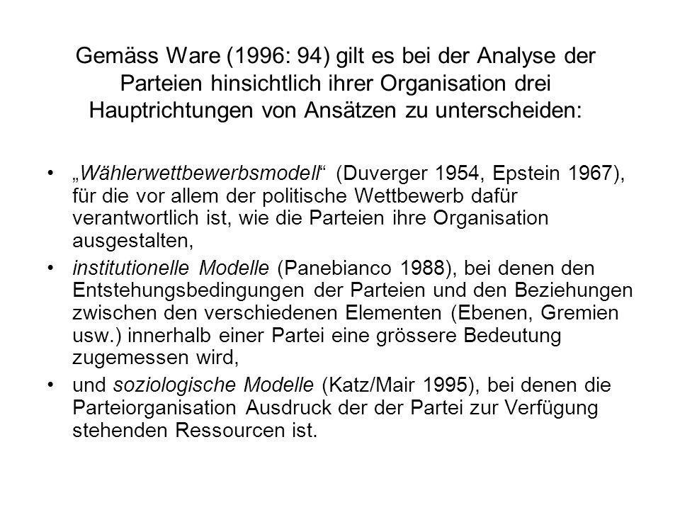Gemäss Ware (1996: 94) gilt es bei der Analyse der Parteien hinsichtlich ihrer Organisation drei Hauptrichtungen von Ansätzen zu unterscheiden: