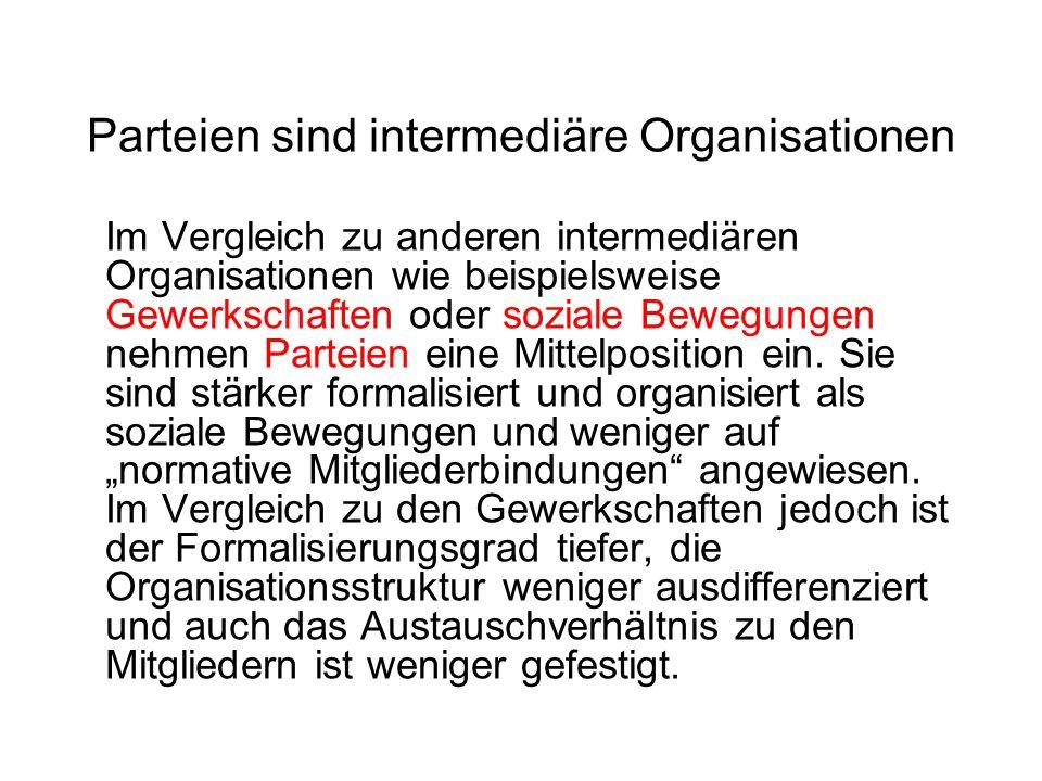 Parteien sind intermediäre Organisationen
