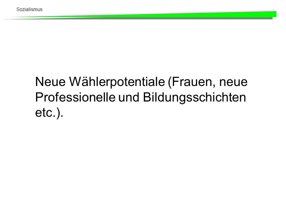 Neue Wählerpotentiale (Frauen, neue Professionelle und Bildungsschichten etc.).
