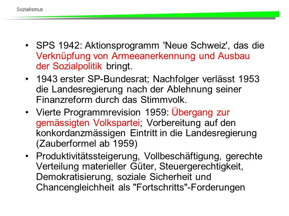 SPS 1942: Aktionsprogramm Neue Schweiz , das die Verknüpfung von Armeeanerkennung und Ausbau der Sozialpolitik bringt.