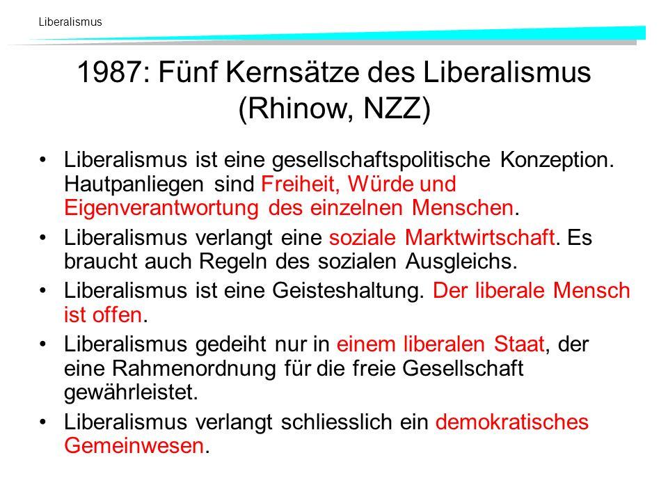 1987: Fünf Kernsätze des Liberalismus (Rhinow, NZZ)