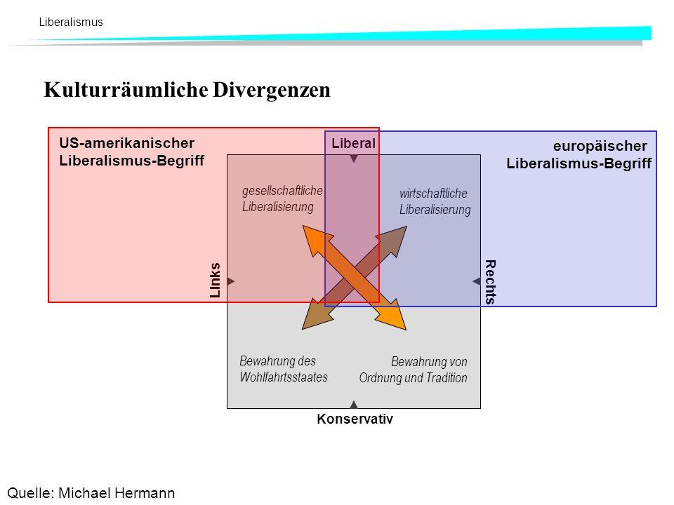Kulturräumliche Divergenzen