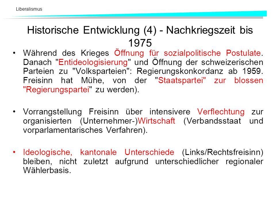 Historische Entwicklung (4) - Nachkriegszeit bis 1975