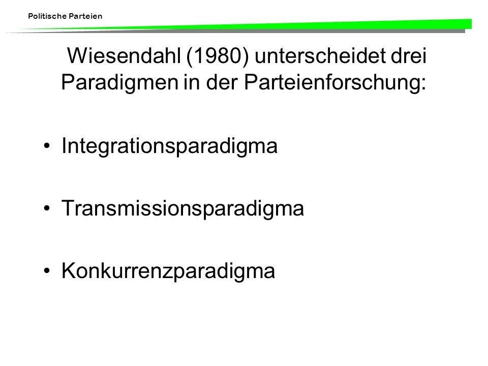Wiesendahl (1980) unterscheidet drei Paradigmen in der Parteienforschung: