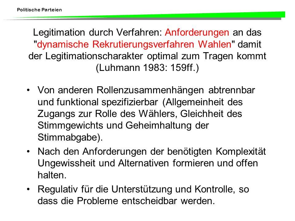 Legitimation durch Verfahren: Anforderungen an das dynamische Rekrutierungsverfahren Wahlen damit der Legitimationscharakter optimal zum Tragen kommt (Luhmann 1983: 159ff.)