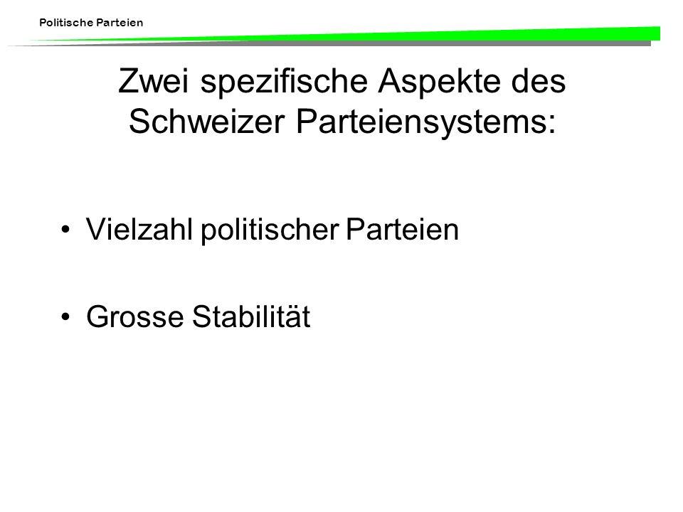 Zwei spezifische Aspekte des Schweizer Parteiensystems: