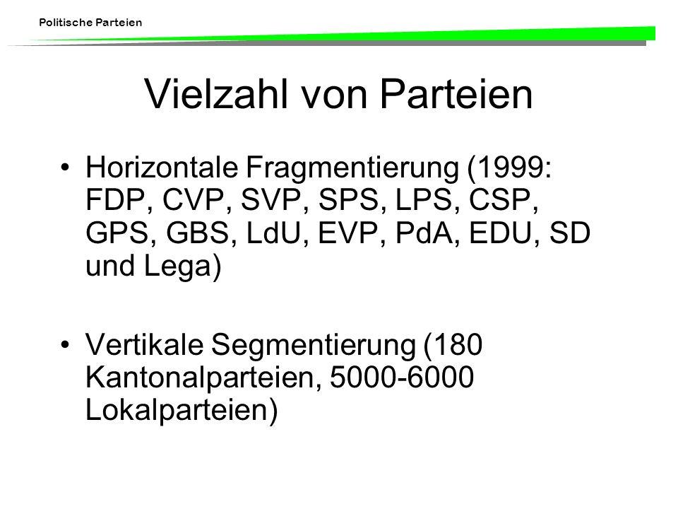 Vielzahl von ParteienHorizontale Fragmentierung (1999: FDP, CVP, SVP, SPS, LPS, CSP, GPS, GBS, LdU, EVP, PdA, EDU, SD und Lega)