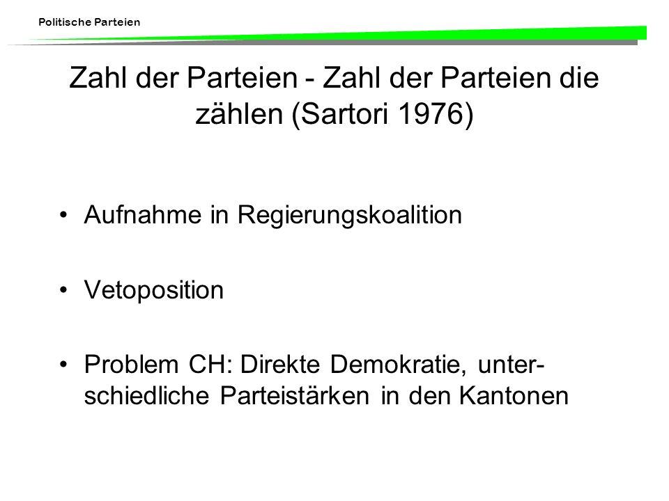 Zahl der Parteien - Zahl der Parteien die zählen (Sartori 1976)