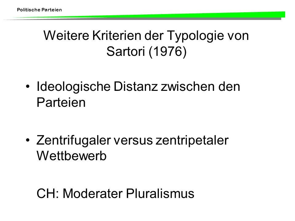 Weitere Kriterien der Typologie von Sartori (1976)