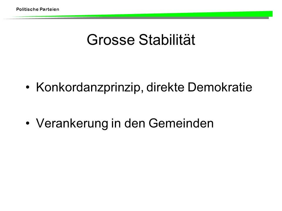 Grosse Stabilität Konkordanzprinzip, direkte Demokratie