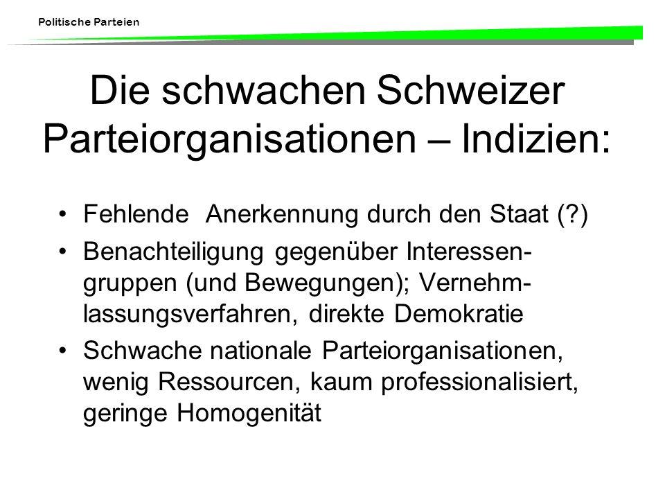 Die schwachen Schweizer Parteiorganisationen – Indizien: