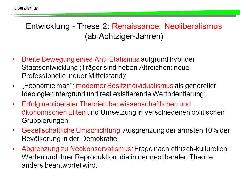 Entwicklung - These 2: Renaissance: Neoliberalismus (ab Achtziger-Jahren)