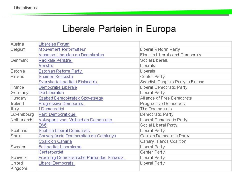 Liberale Parteien in Europa