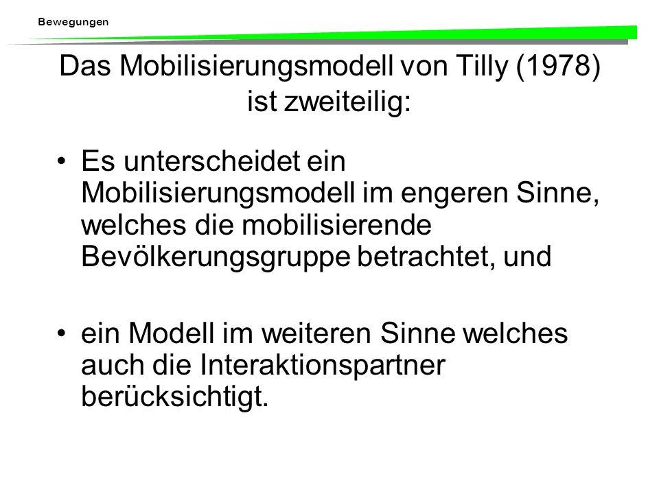 Das Mobilisierungsmodell von Tilly (1978) ist zweiteilig: