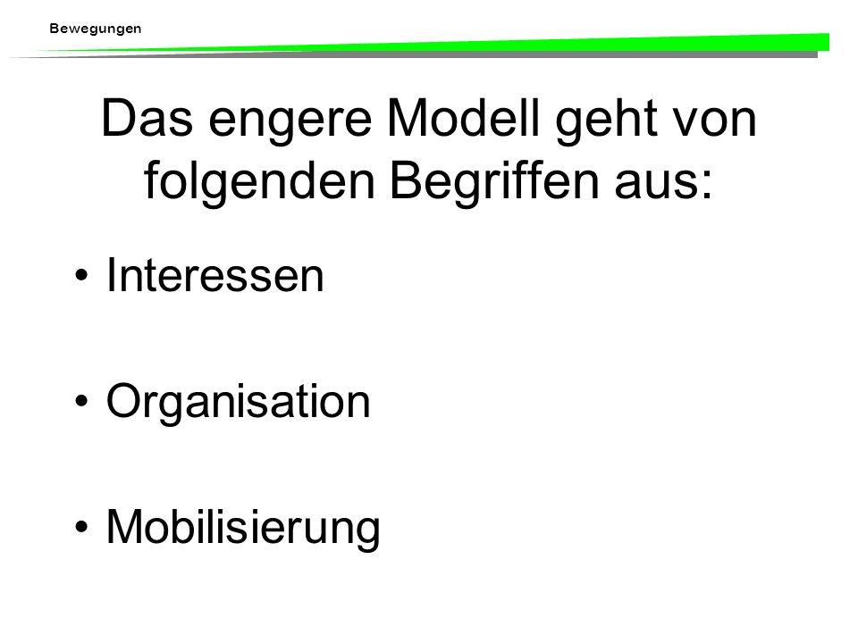 Das engere Modell geht von folgenden Begriffen aus: