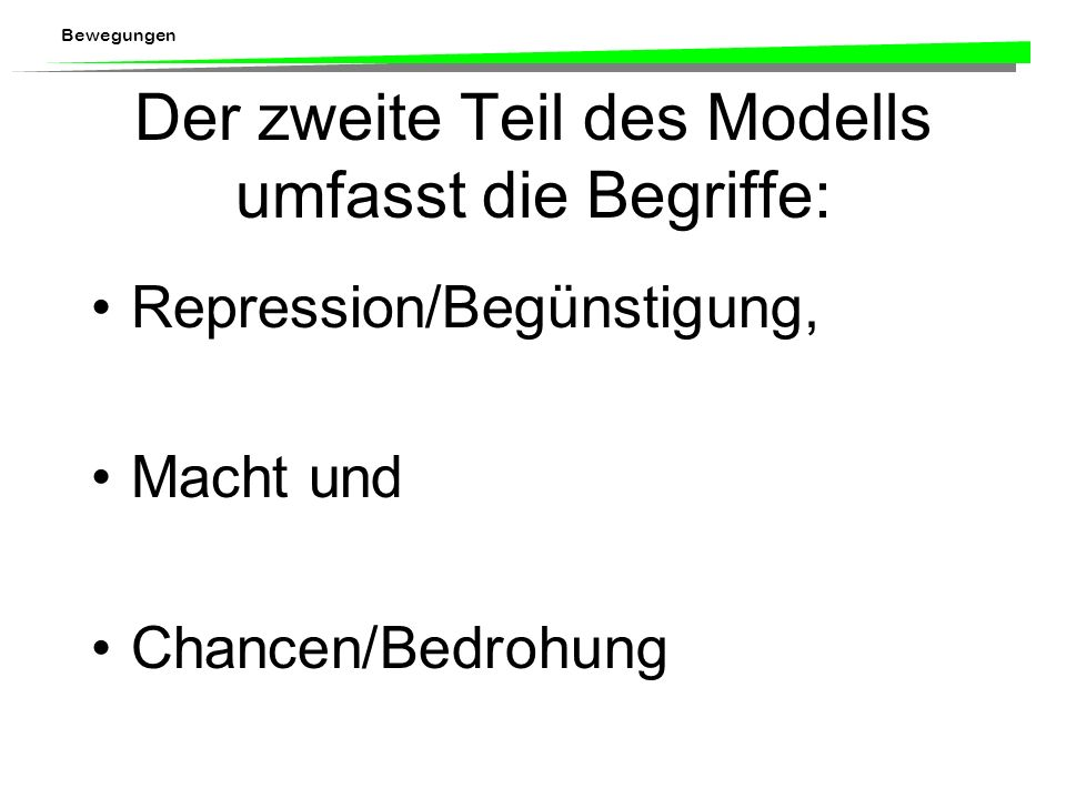 Der zweite Teil des Modells umfasst die Begriffe: