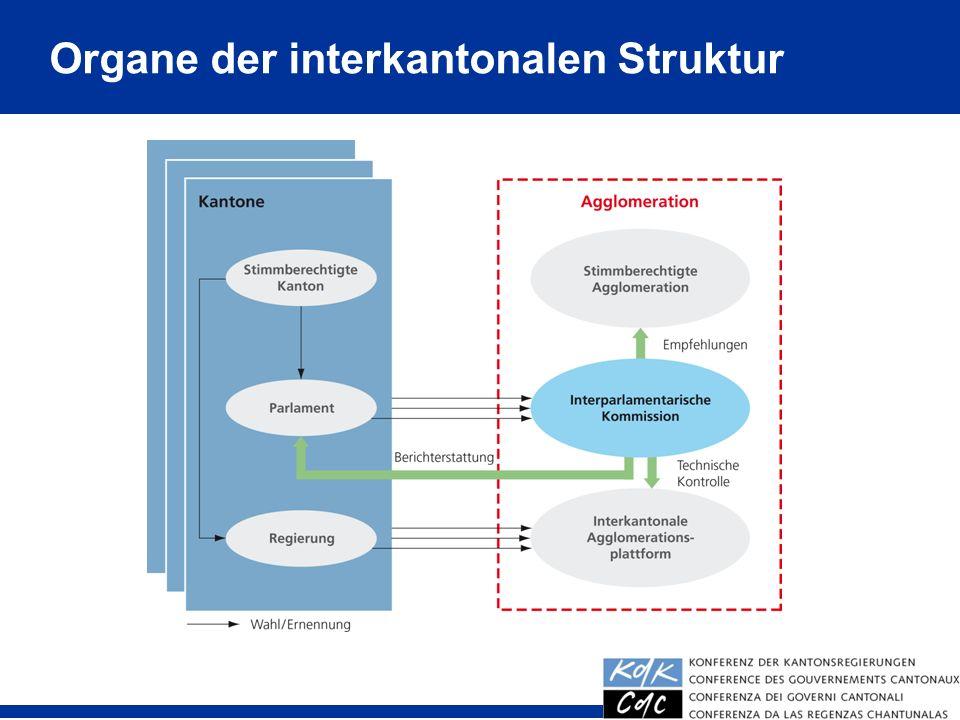 Organe der interkantonalen Struktur